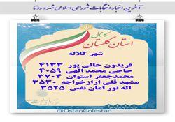 نتایج نهایی انتخابات شورای شهر کلاله